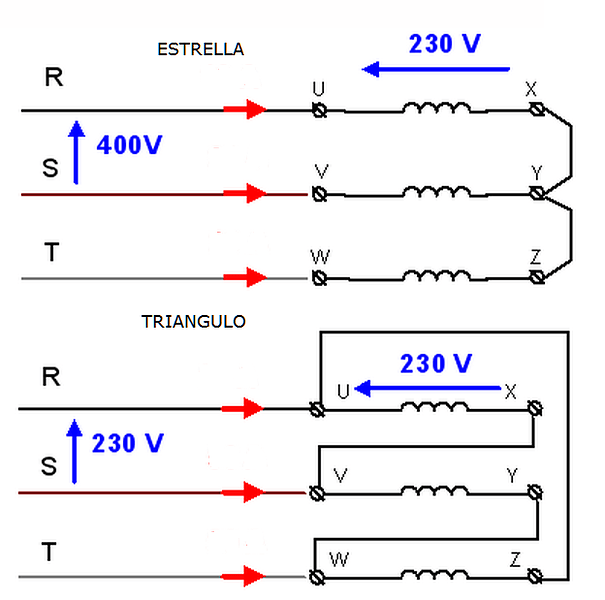 conexion%20motor